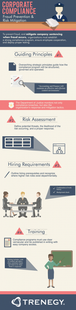 Compliance Infographic