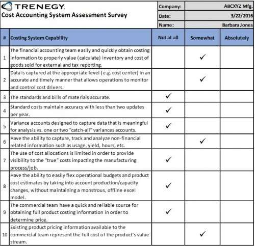 cost-accounting-form-2-e1466436851840.jpg | Trenegy