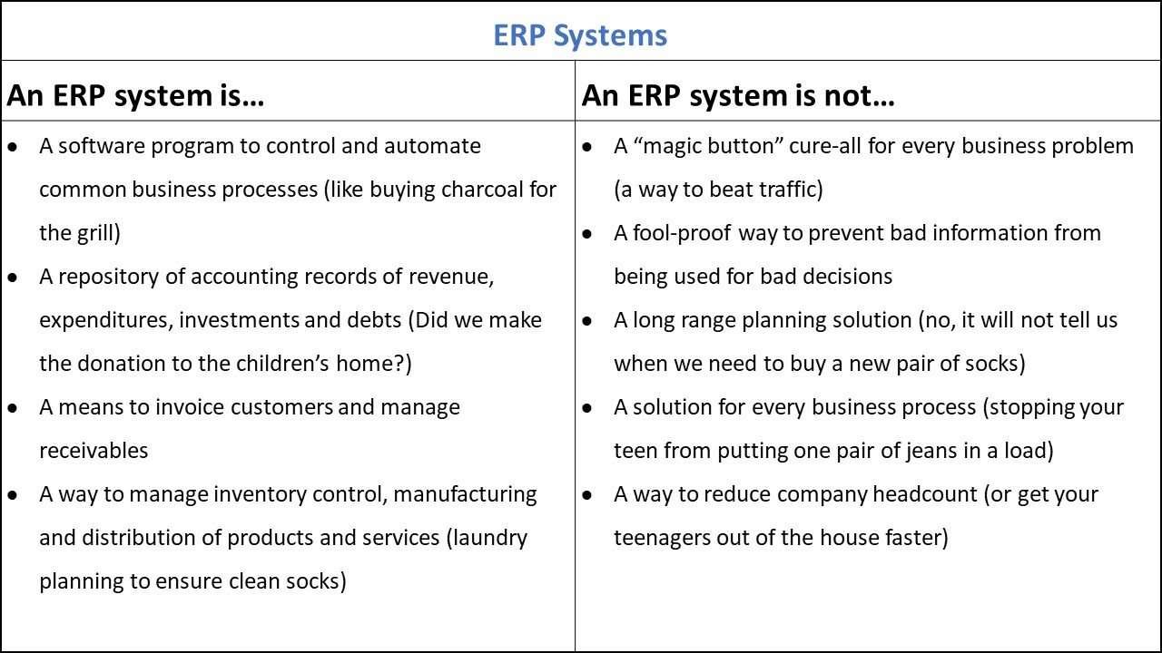 ERP Table 2